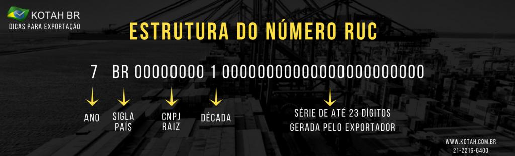 COMO GERAR NÚMERO RUC DU-E EXPORTAÇÃO KOTAH BR