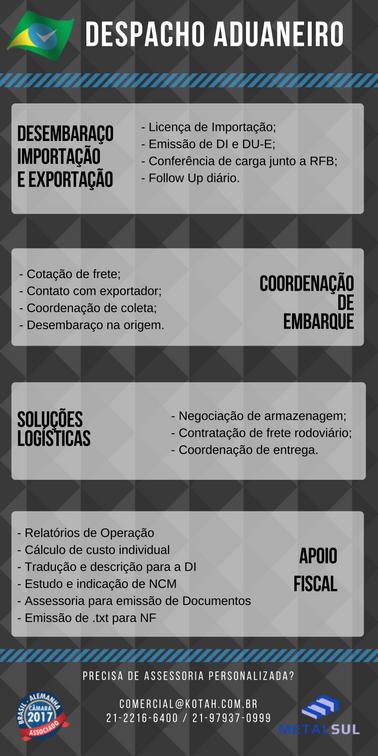 SERVIÇOS KOTAH BR : DESPACHO ADUANEIRO