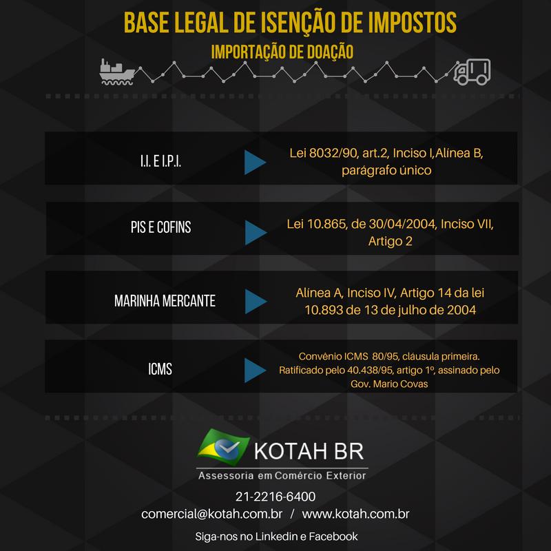 BASE LEGAL DE ISENÇÃO DE IMPOSTOS IMPORTAÇÃO DE DOAÇÃO DESPACHANTE ADUANEIRO RJ KOTAH BR