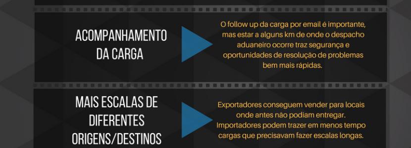 Logística dos Portos do Rio de Janeiro Importação Exportação Despacho Aduaneiro Kotah BR